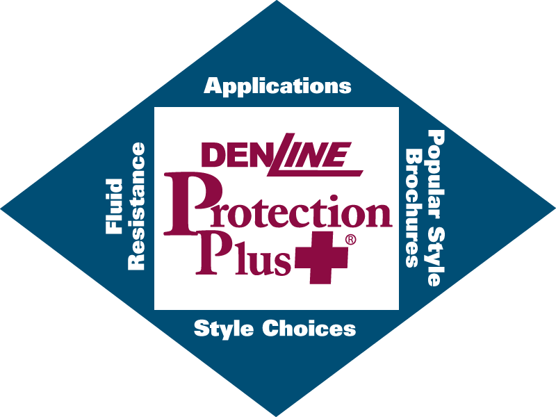 DenLine Protection Plus Applications, Fluid Resistance Demonstration, Specifications and Test Results and Styles